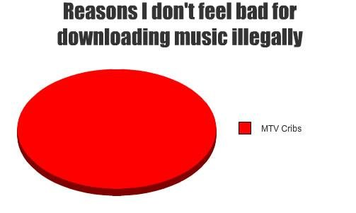 downloading music illegally