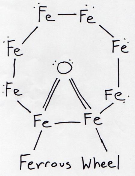 ferrous wheel - pichars.org