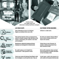 voting machines vs slot machines